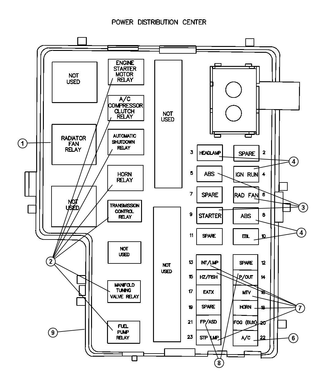 electric distribution box wiring diagram