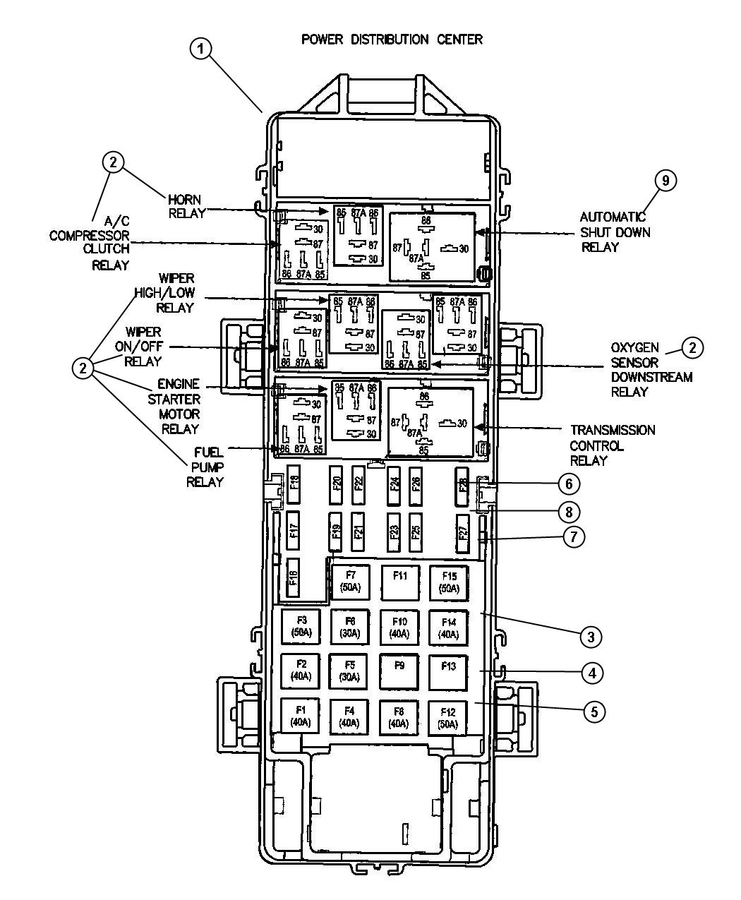 1996 Jeep Grand Cherokee Radio Wiring Diagram – 1996 Jeep Grand ...