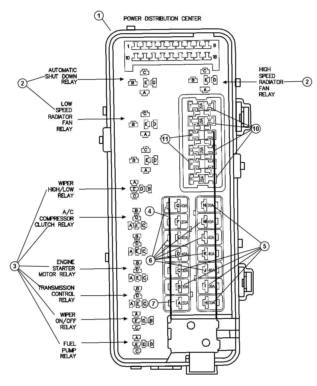 2003 chrysler 300 power distribution center