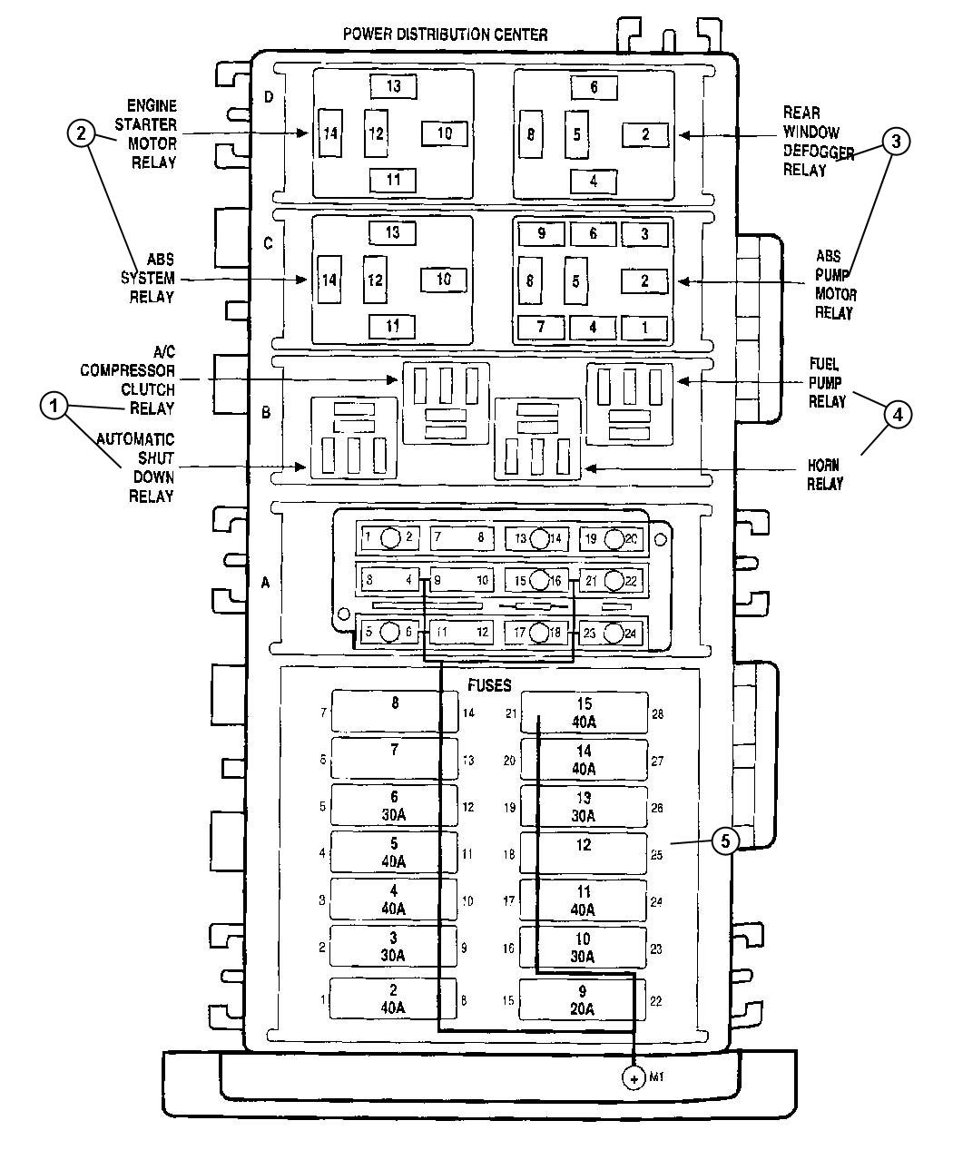 1997 Jeep Wrangler Fuse Box Under Hood All Kind Of Wiring Diagrams 1999 Diagram Power Distribution Center Realys And Fuses