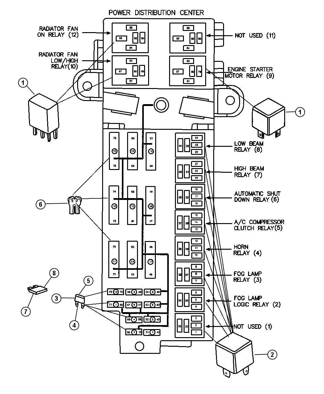 ShowAssembly moreover 1997 Grand Cherokee Fuse Box Diagram together with 99 Jeep Wrangler Fuse Box Diagram additionally 6ghnq Chrysler Pt Cruser 2001 Chrysler Pt Cruser 2 4l Automatic as well Ford Explorer Mk2 Fuse Boc Diagram Usa Version. on electrical power distribution center relays fuses