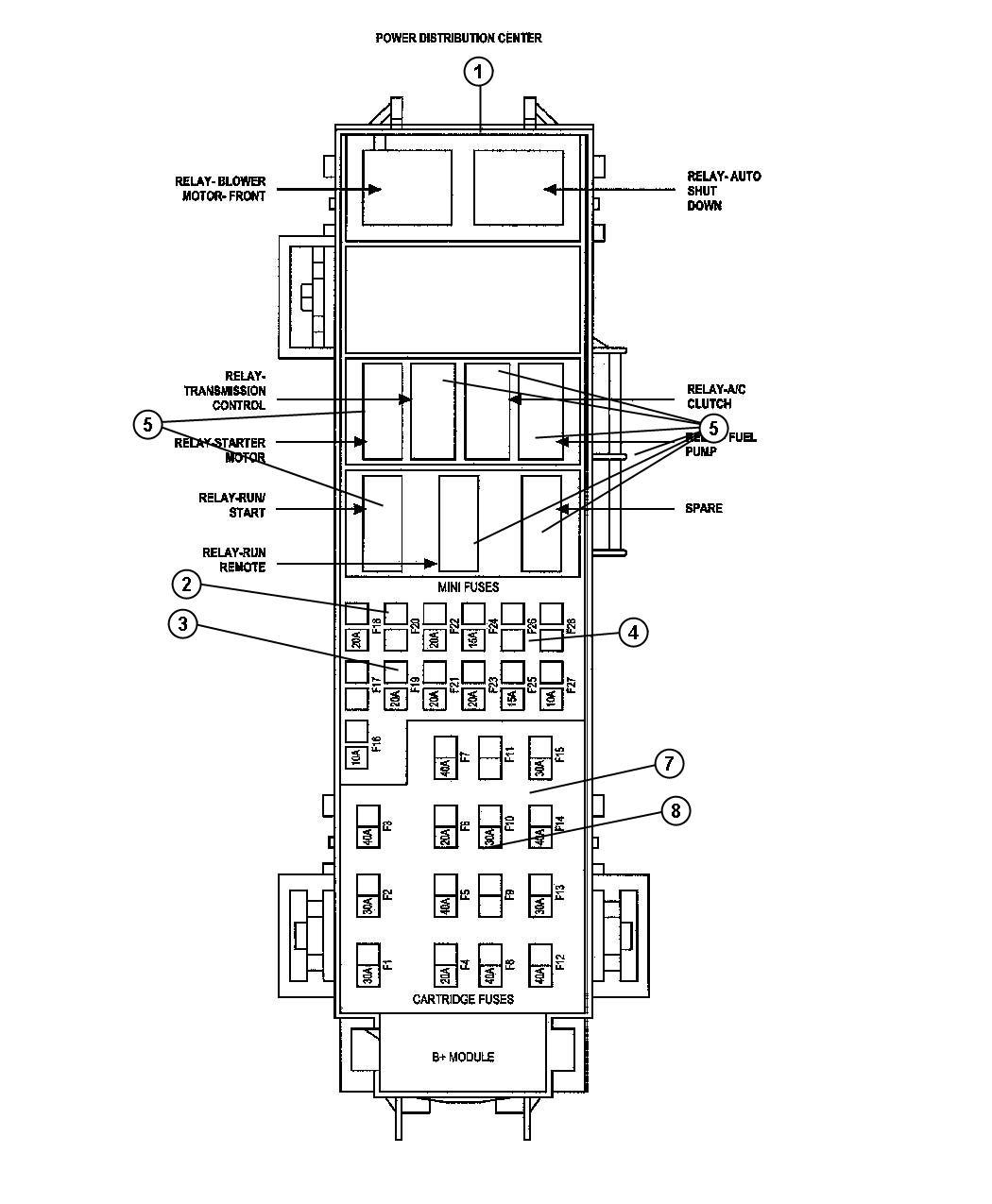 2004 dodge durango power distribution center