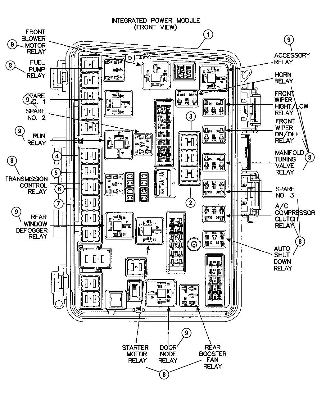 power distribution center relays and fuses