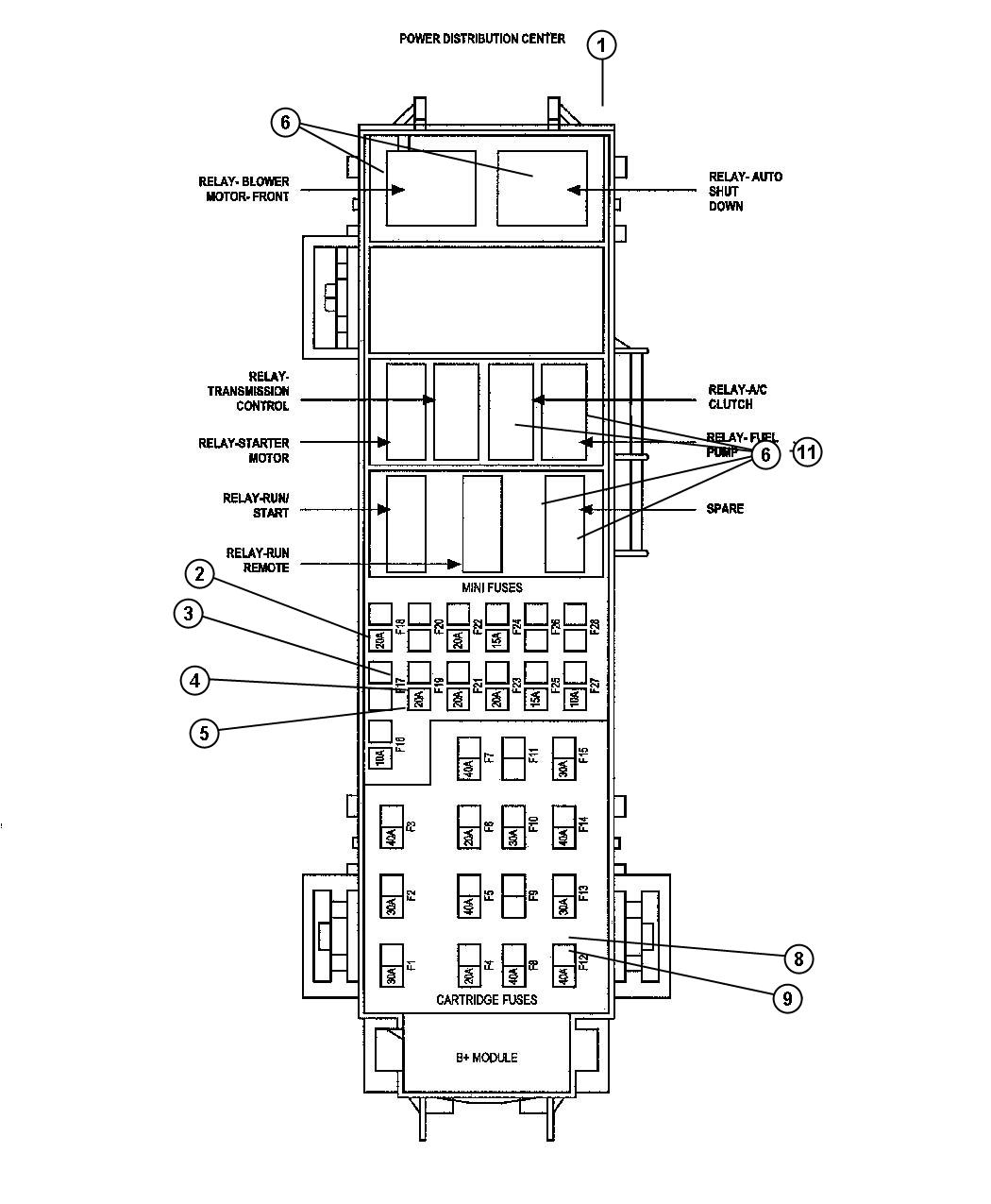 chevrolet kodiak fuse box location