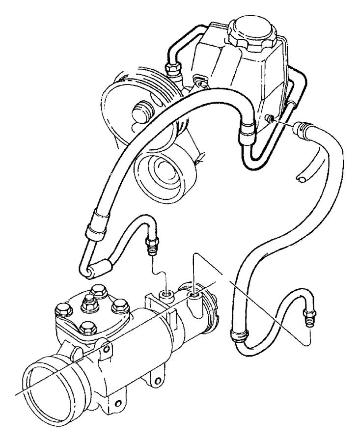 1995 jeep wrangler line  power steering pressure